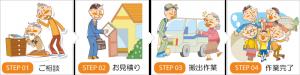 生前整理をはじめ遺品整理まで千葉県全域でお電話一本で承ります。